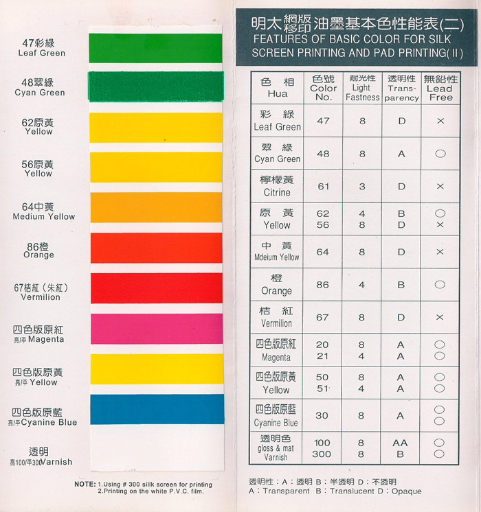 Features of Basic Color For Silk Screen Printing And Pad Printing - 2